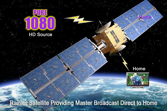 c-band satellite adult programming